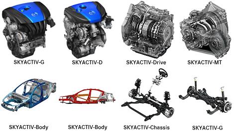 Mazda-skyactiv-composantes